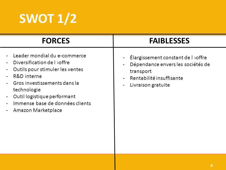 SWOT 1/2 FORCES FAIBLESSES Leader mondial du e-commerce