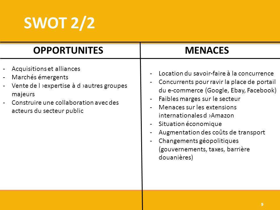 SWOT 2/2 OPPORTUNITES MENACES Acquisitions et alliances