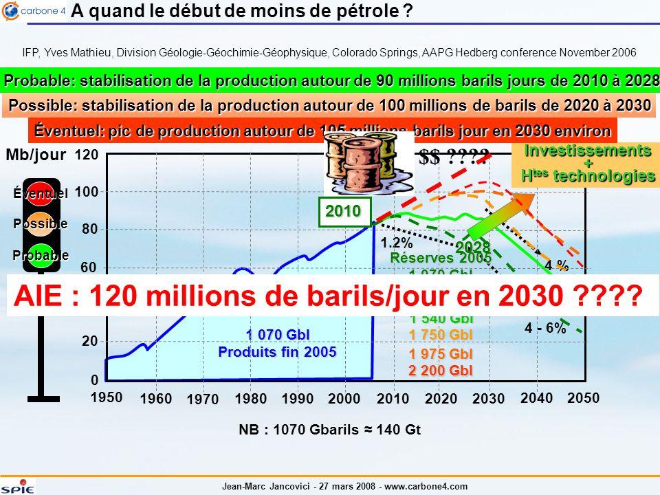 AIE : 120 millions de barils/jour en 2030