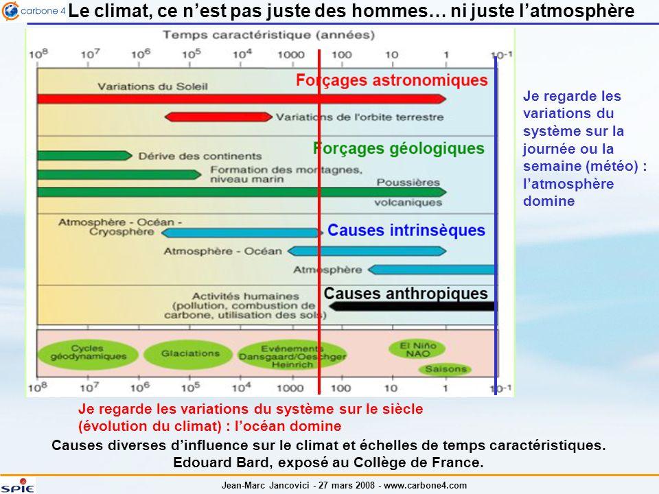 Le climat, ce n'est pas juste des hommes… ni juste l'atmosphère