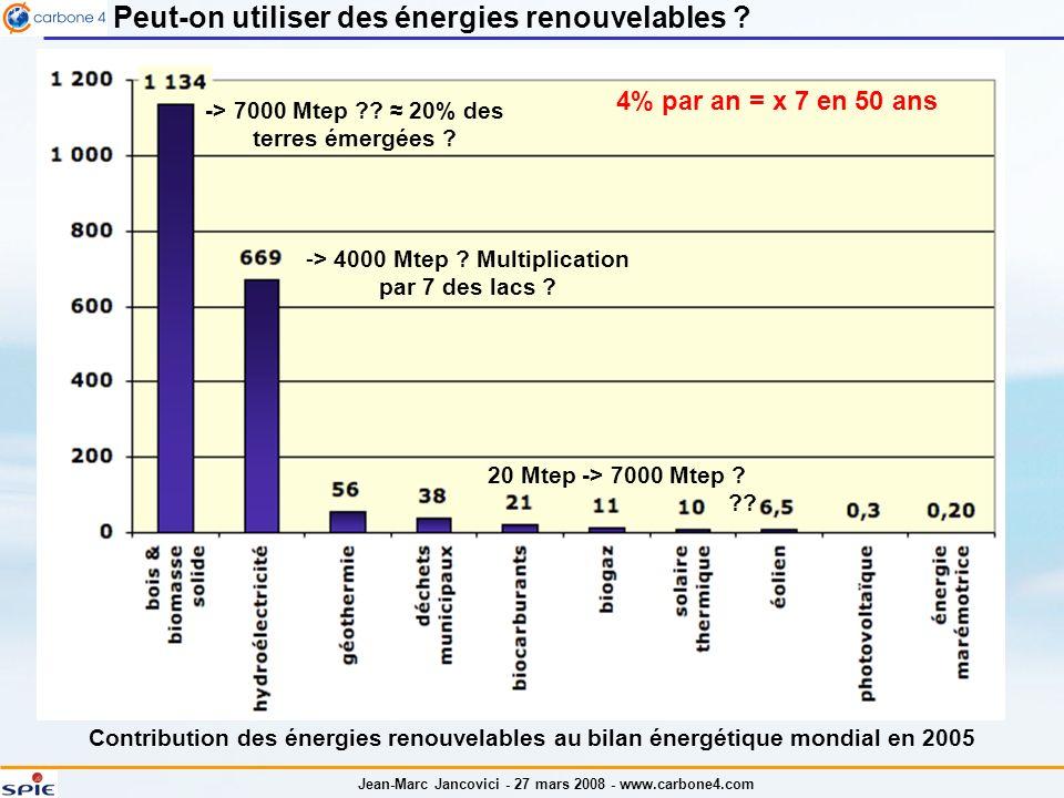 Peut-on utiliser des énergies renouvelables