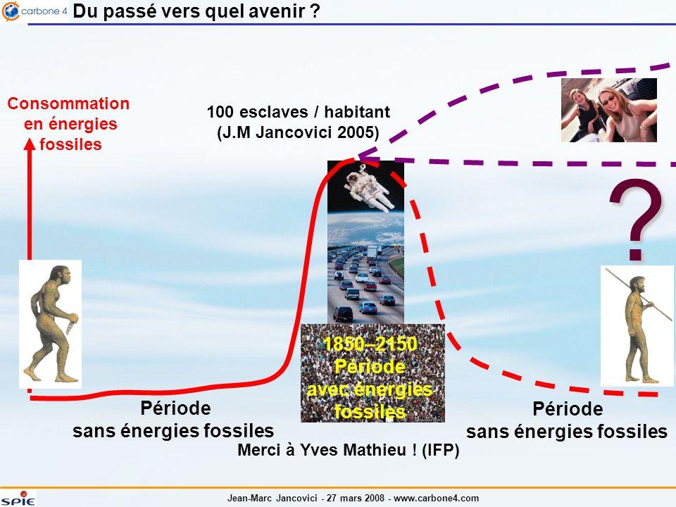 Du passé vers quel avenir 1850–2150 Période avec énergies fossiles