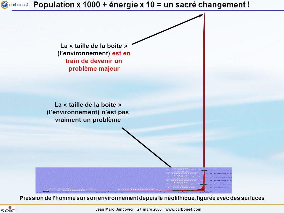 Population x 1000 + énergie x 10 = un sacré changement !