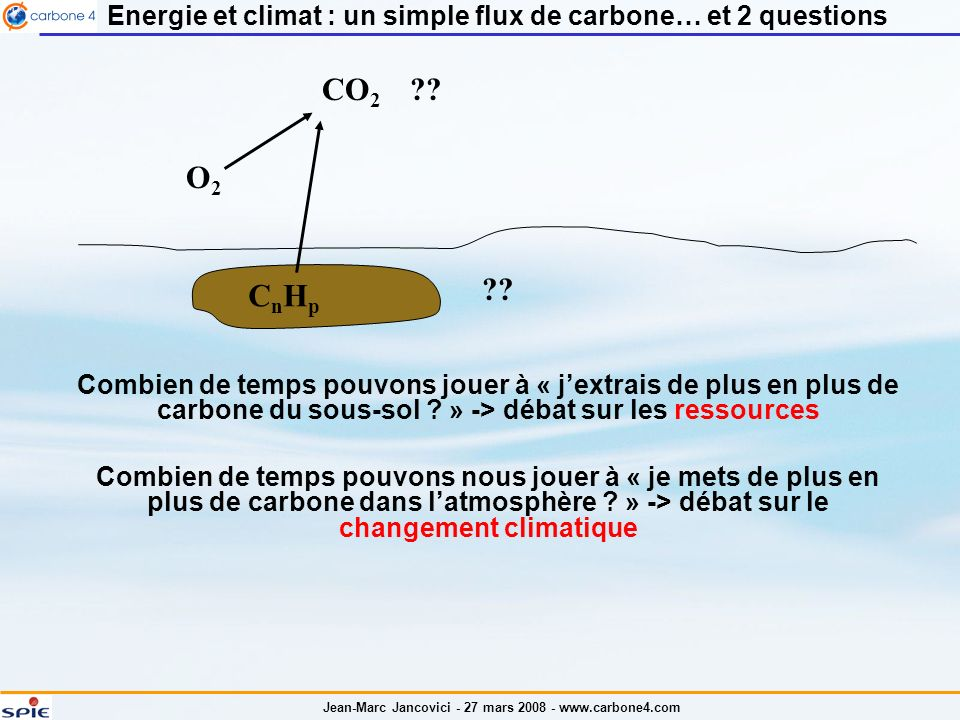 Energie et climat : un simple flux de carbone… et 2 questions