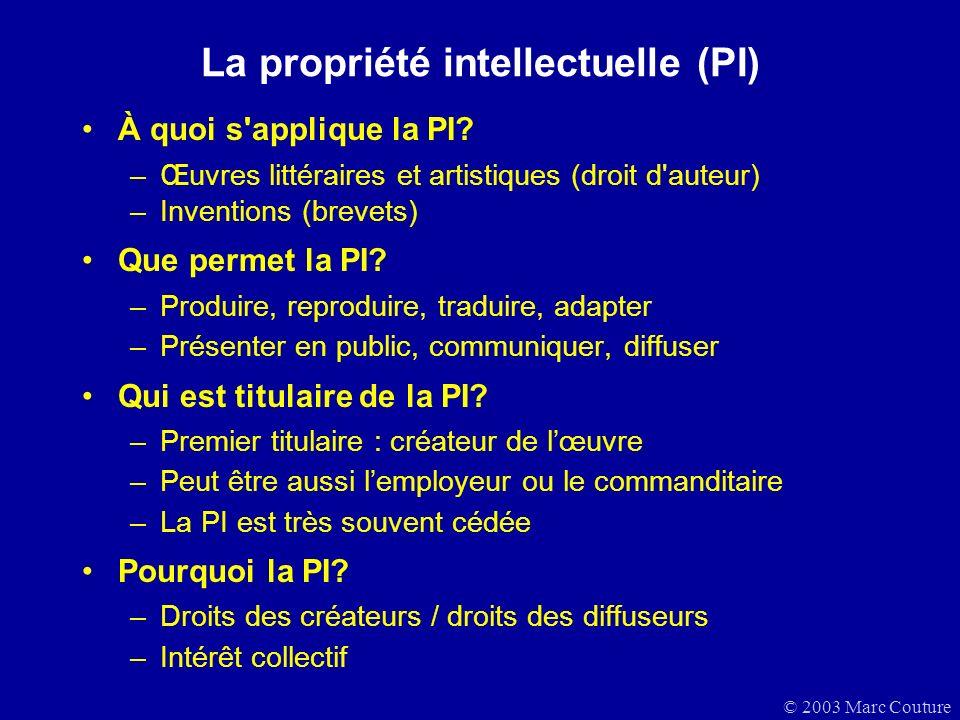 La propriété intellectuelle (PI)