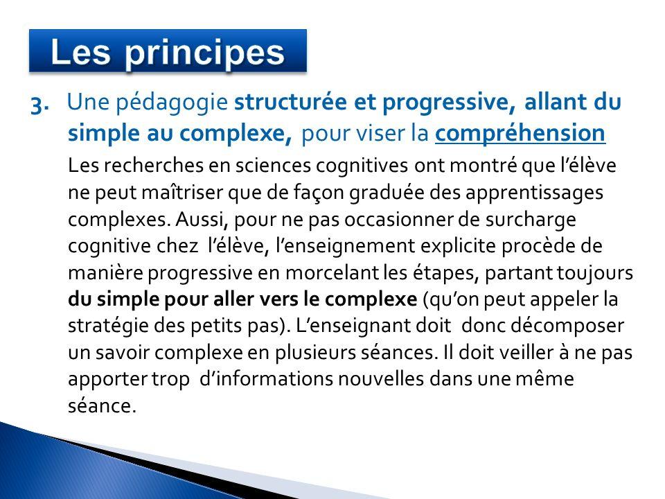 Les principes 3. Une pédagogie structurée et progressive, allant du simple au complexe, pour viser la compréhension.