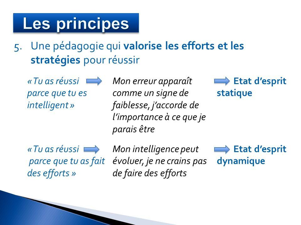 Les principes Une pédagogie qui valorise les efforts et les stratégies pour réussir. « Tu as réussi.