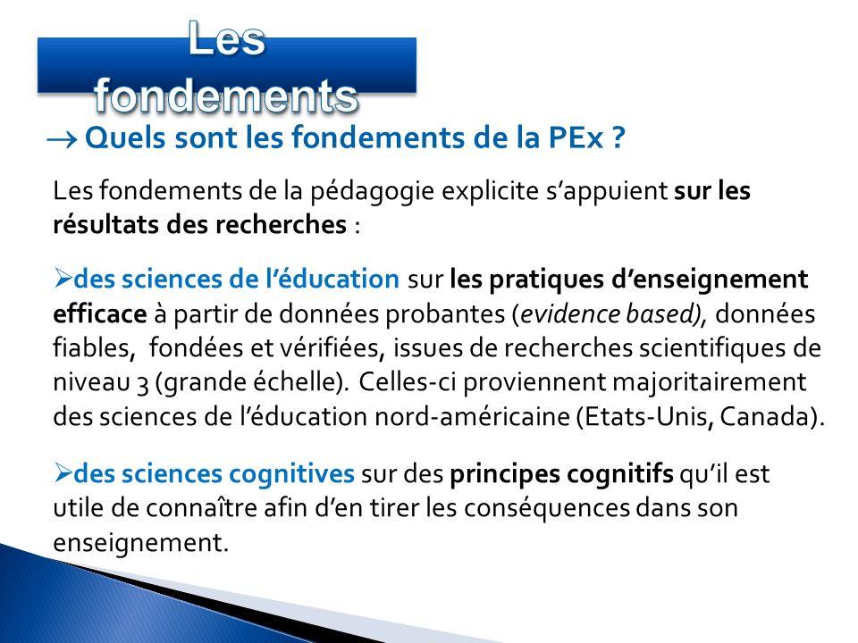 Les fondements  Quels sont les fondements de la PEx