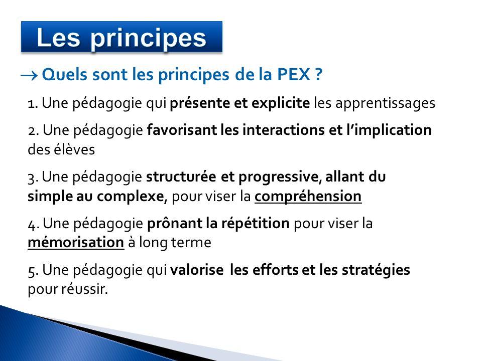 Les principes  Quels sont les principes de la PEX