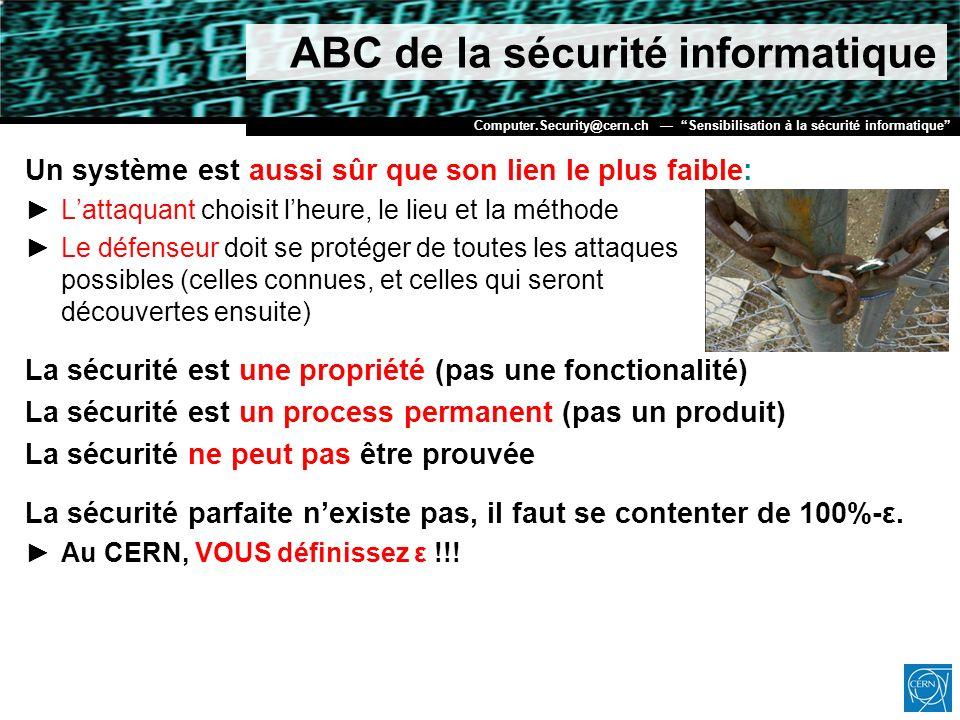 ABC de la sécurité informatique