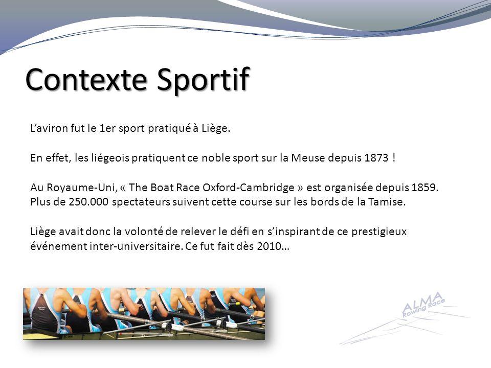 Contexte Sportif L'aviron fut le 1er sport pratiqué à Liège.