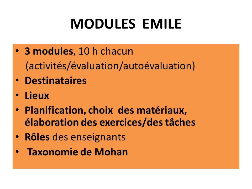 MODULES EMILE 3 modules, 10 h chacun