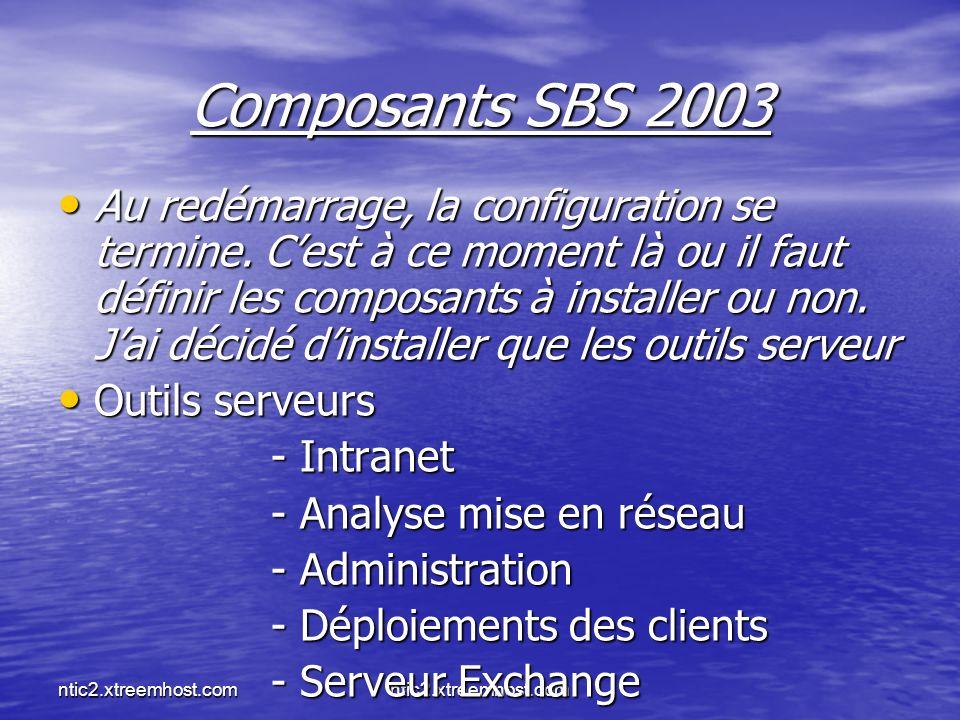 Composants SBS 2003