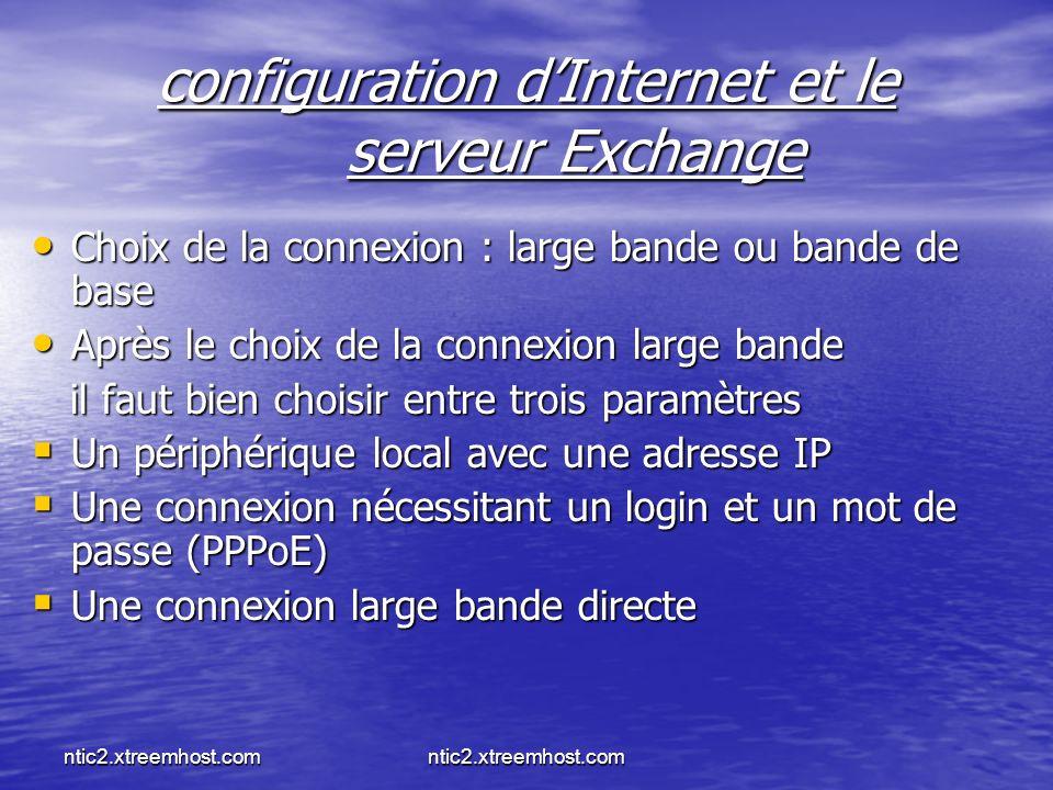 configuration d'Internet et le serveur Exchange