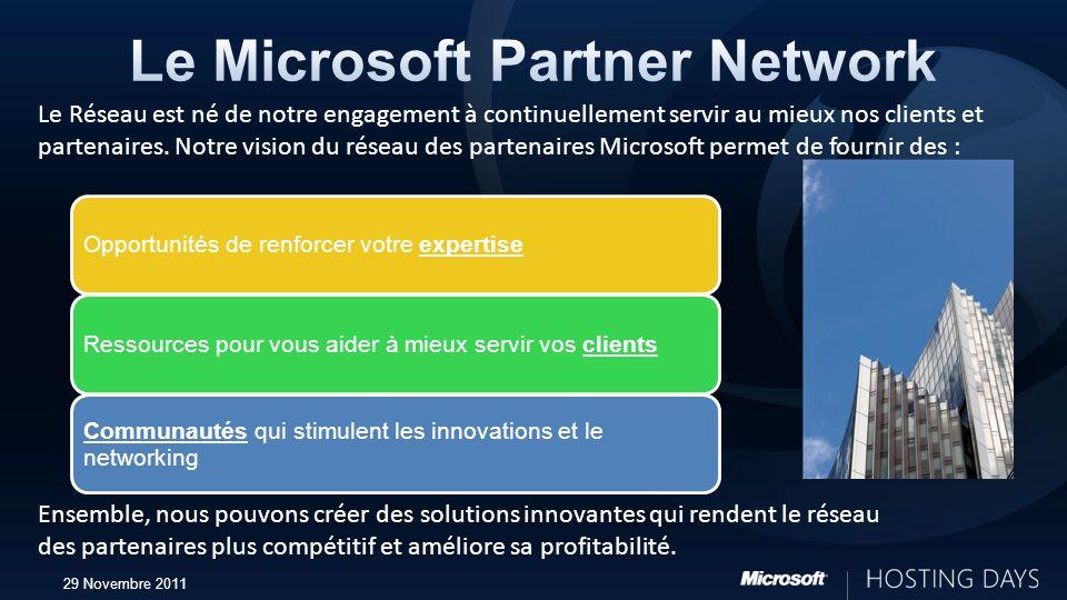 Le Microsoft Partner Network