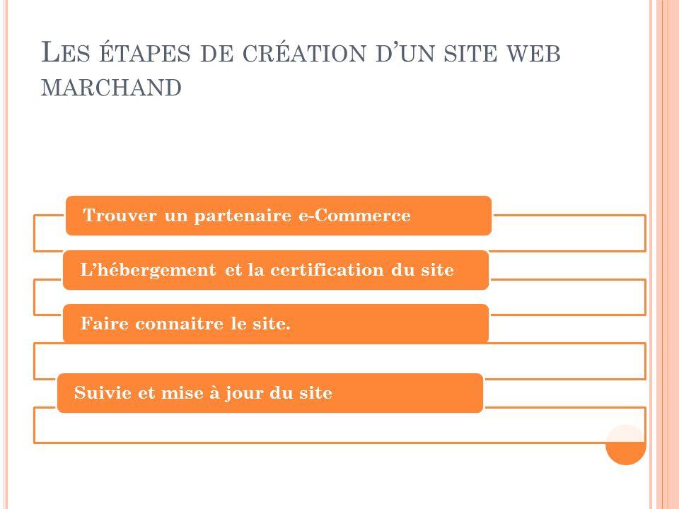 Les étapes de création d'un site web marchand