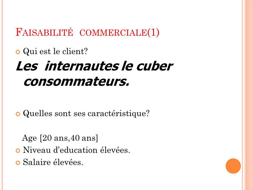 Faisabilité commerciale(1)