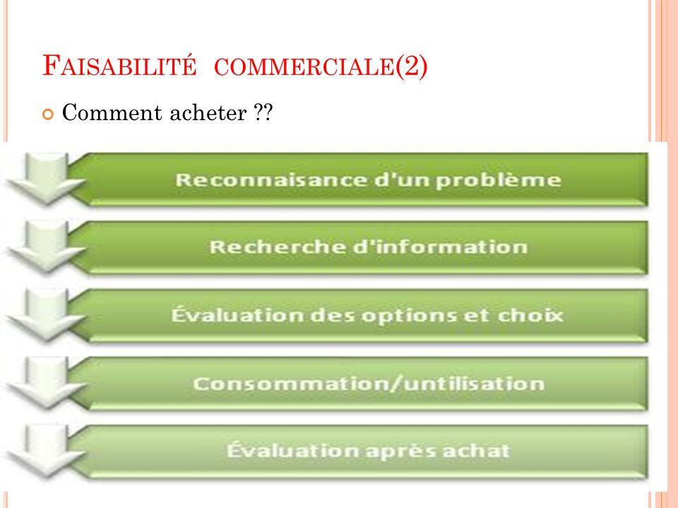 Faisabilité commerciale(2)