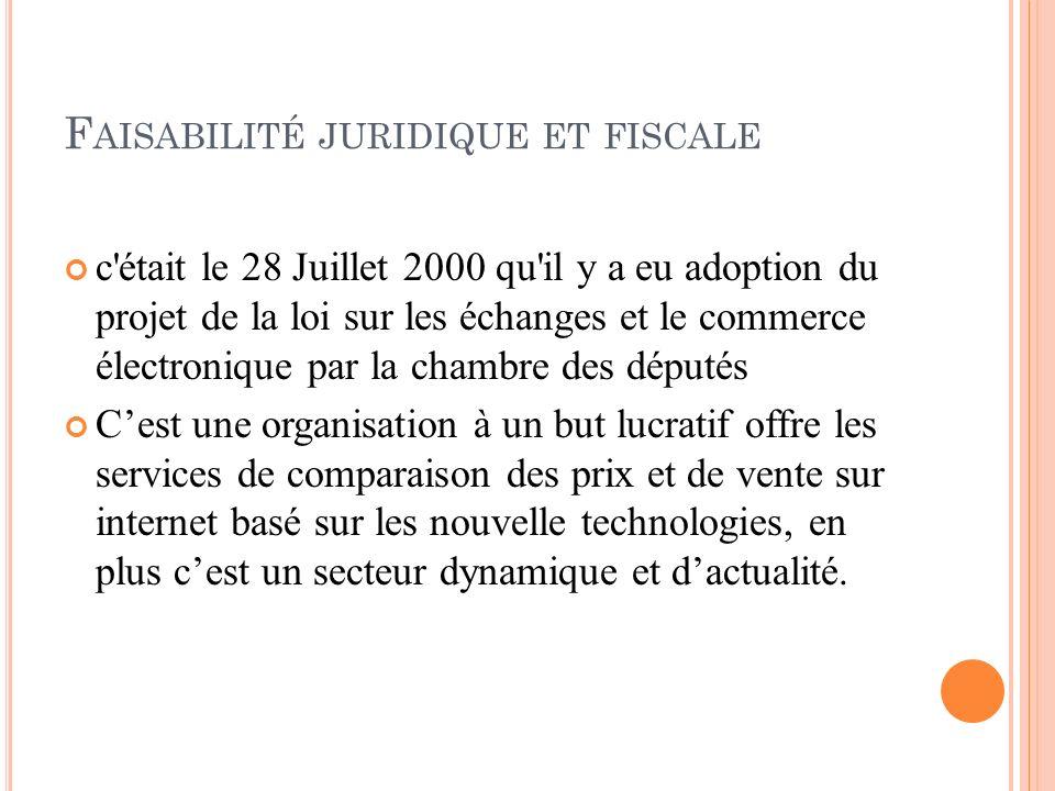 Faisabilité juridique et fiscale