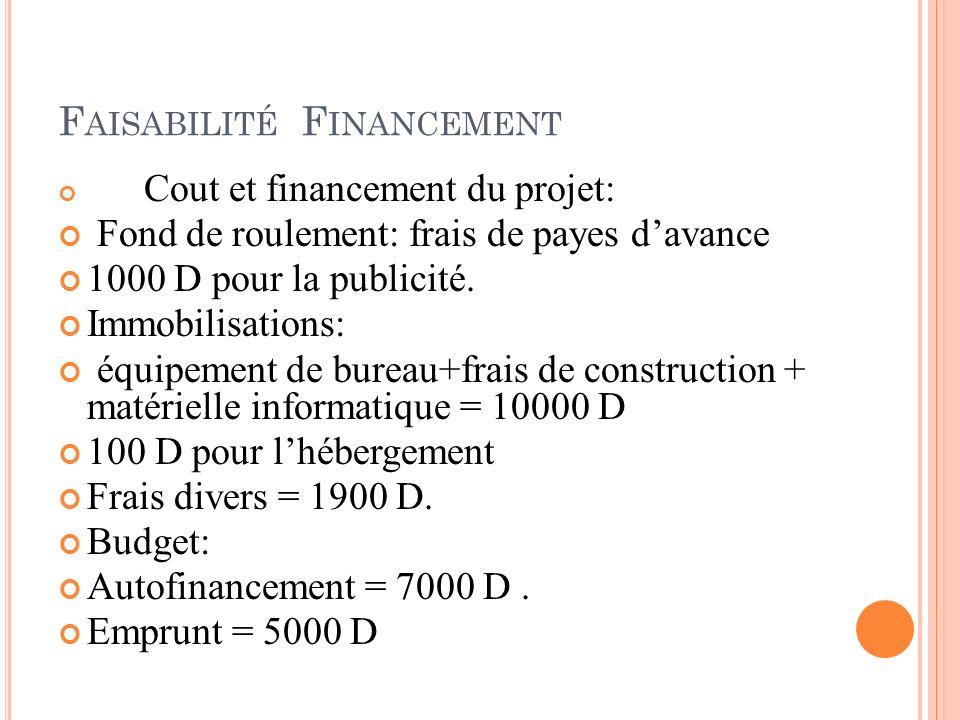Faisabilité Financement