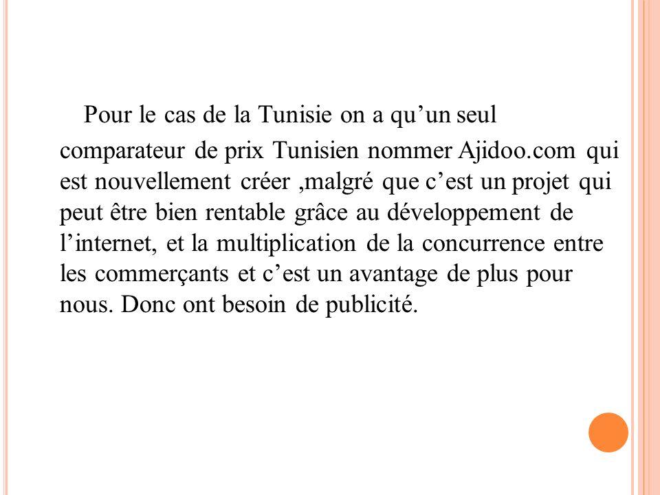Pour le cas de la Tunisie on a qu'un seul comparateur de prix Tunisien nommer Ajidoo.com qui est nouvellement créer ,malgré que c'est un projet qui peut être bien rentable grâce au développement de l'internet, et la multiplication de la concurrence entre les commerçants et c'est un avantage de plus pour nous.