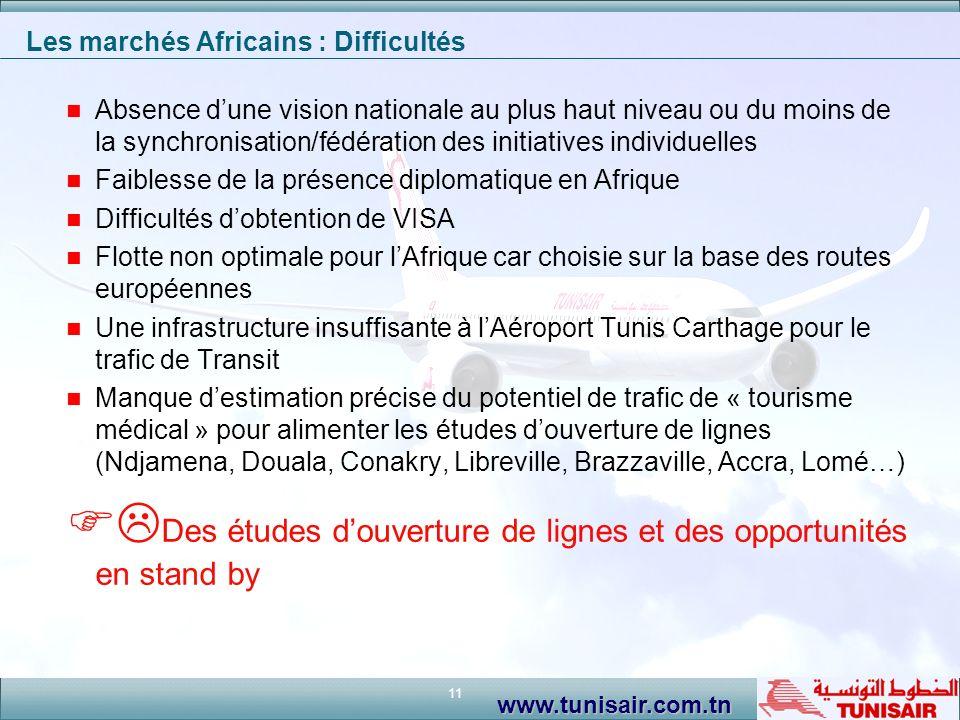 Les marchés Africains : Difficultés