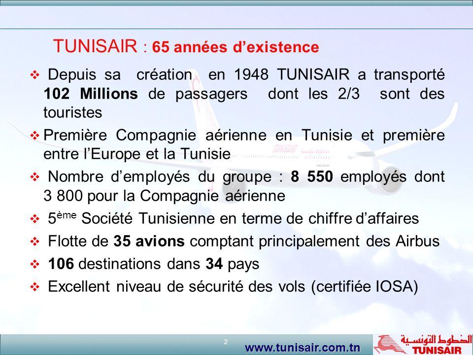 5ème Société Tunisienne en terme de chiffre d'affaires