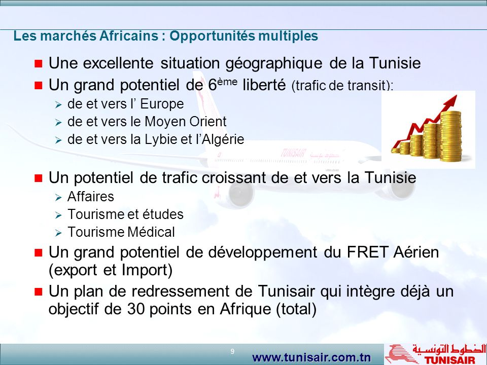 Les marchés Africains : Opportunités multiples