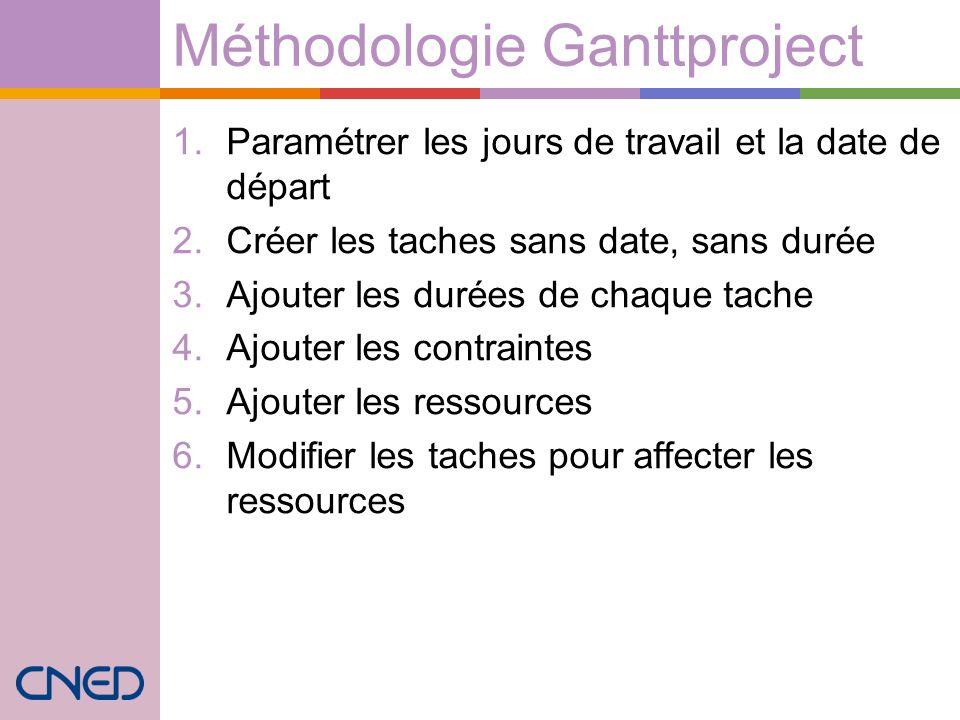 Méthodologie Ganttproject