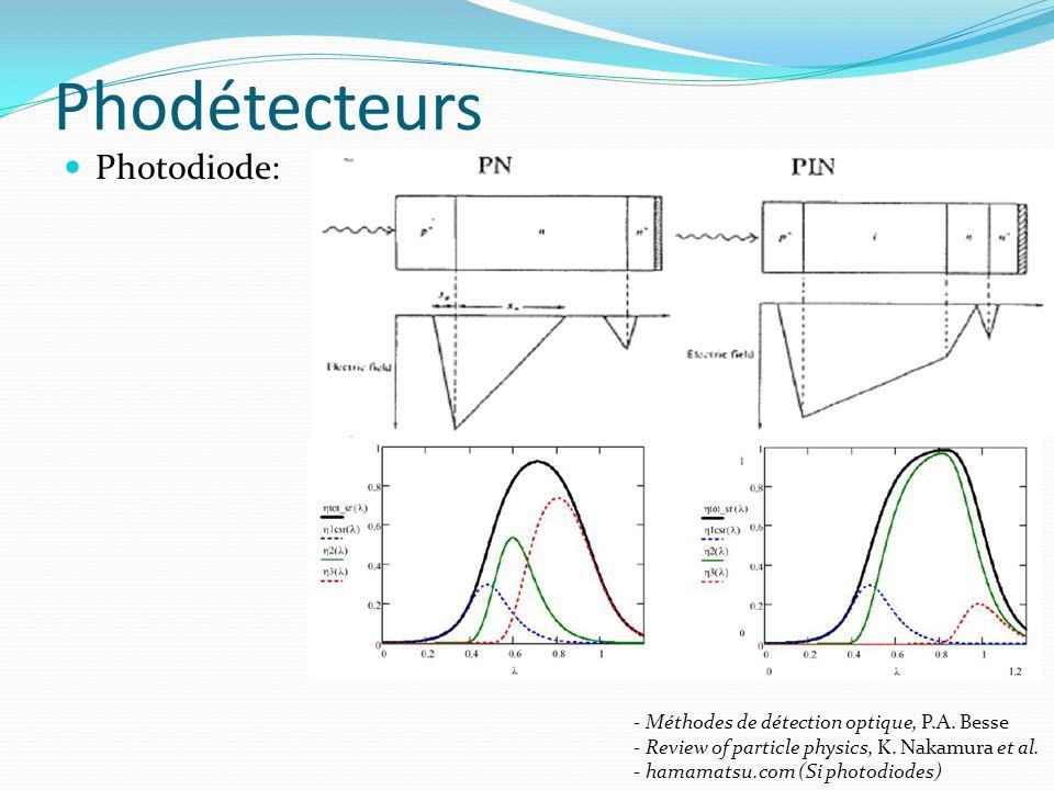 Phodétecteurs Photodiode: - Méthodes de détection optique, P.A. Besse