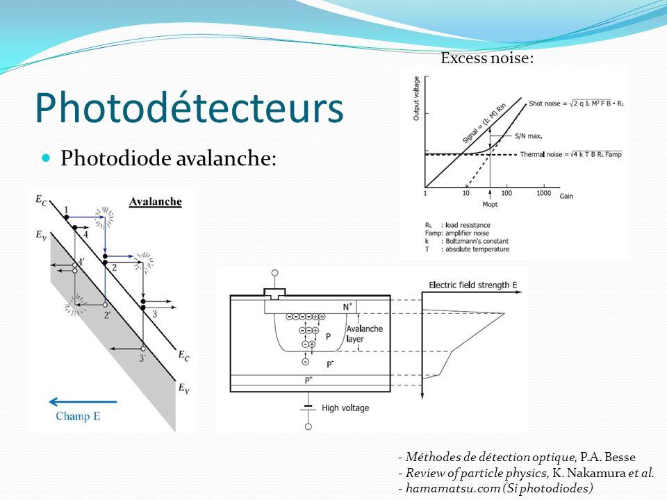 Photodétecteurs Photodiode avalanche: Excess noise: