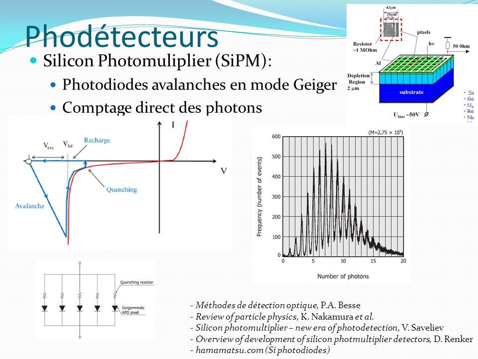 Phodétecteurs Silicon Photomuliplier (SiPM):