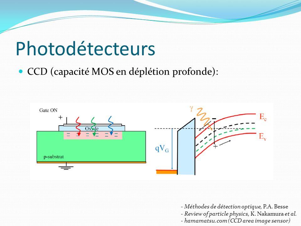 Photodétecteurs CCD (capacité MOS en déplétion profonde):