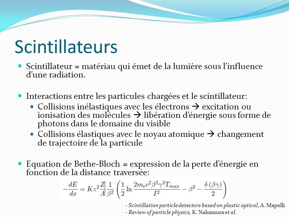Scintillateurs Scintillateur = matériau qui émet de la lumière sous l'influence d'une radiation.