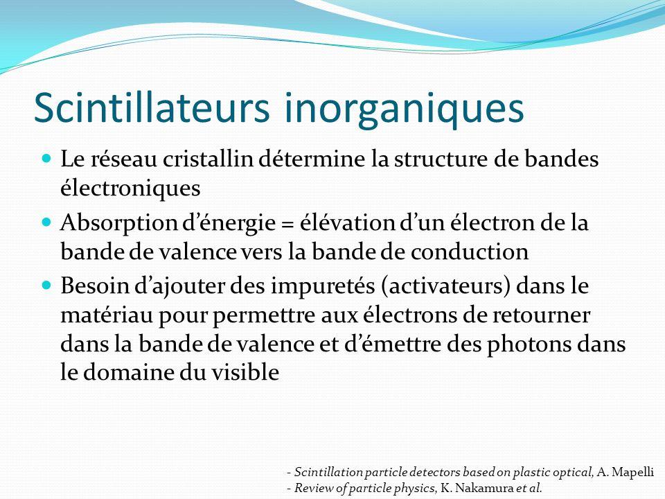 Scintillateurs inorganiques