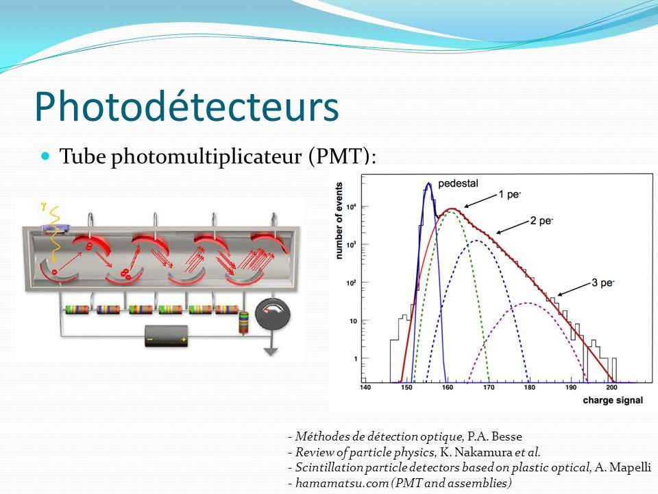 Photodétecteurs Tube photomultiplicateur (PMT):