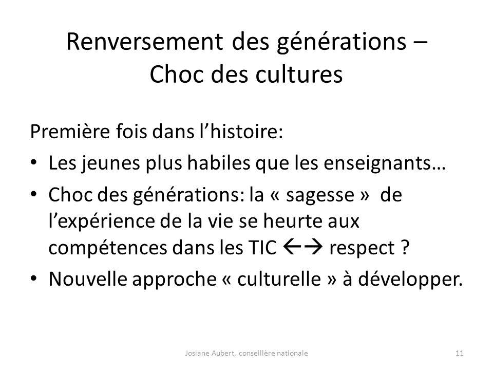 Renversement des générations – Choc des cultures