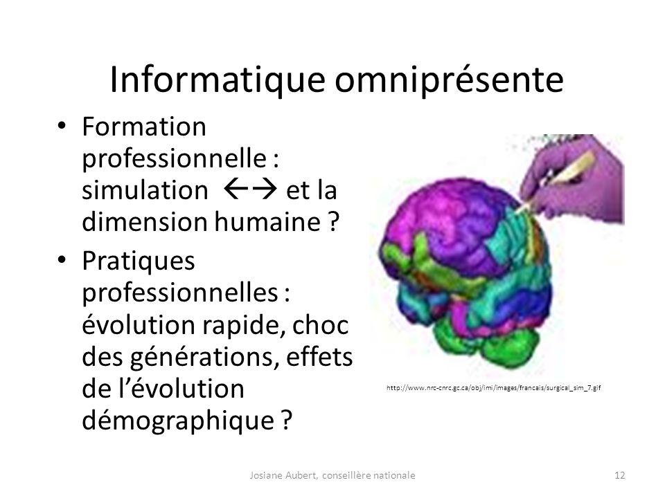 Informatique omniprésente