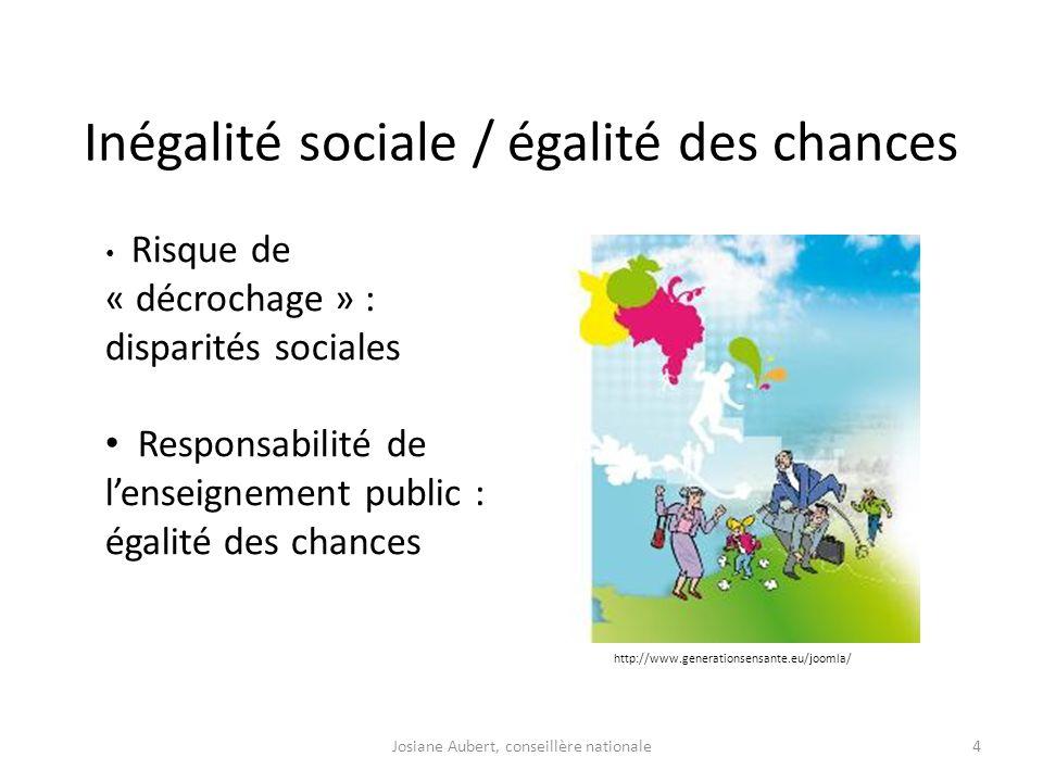 Inégalité sociale / égalité des chances