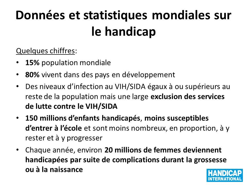 Données et statistiques mondiales sur le handicap