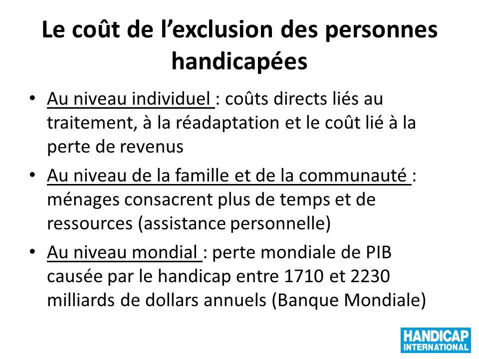 Le coût de l'exclusion des personnes handicapées