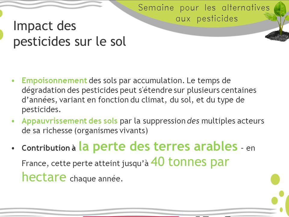 Impact des pesticides sur le sol