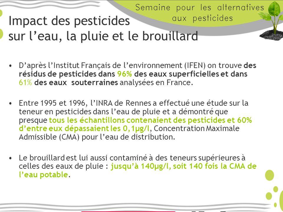 Impact des pesticides sur l'eau, la pluie et le brouillard