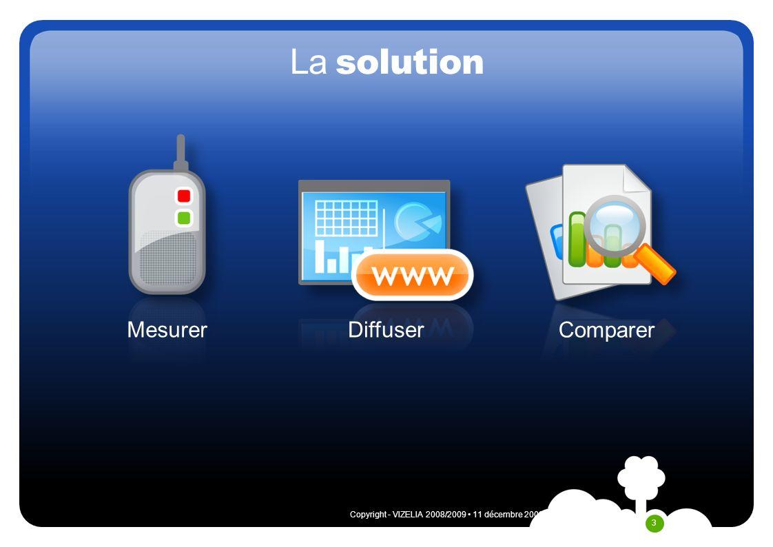 La solution Mesurer Comparer Diffuser Copyright - VIZELIA 2008/2009 •