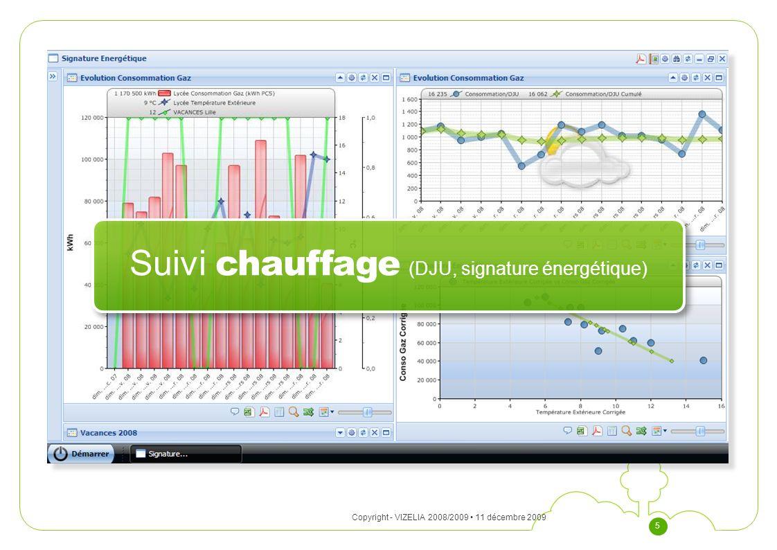 Suivi chauffage (DJU, signature énergétique)