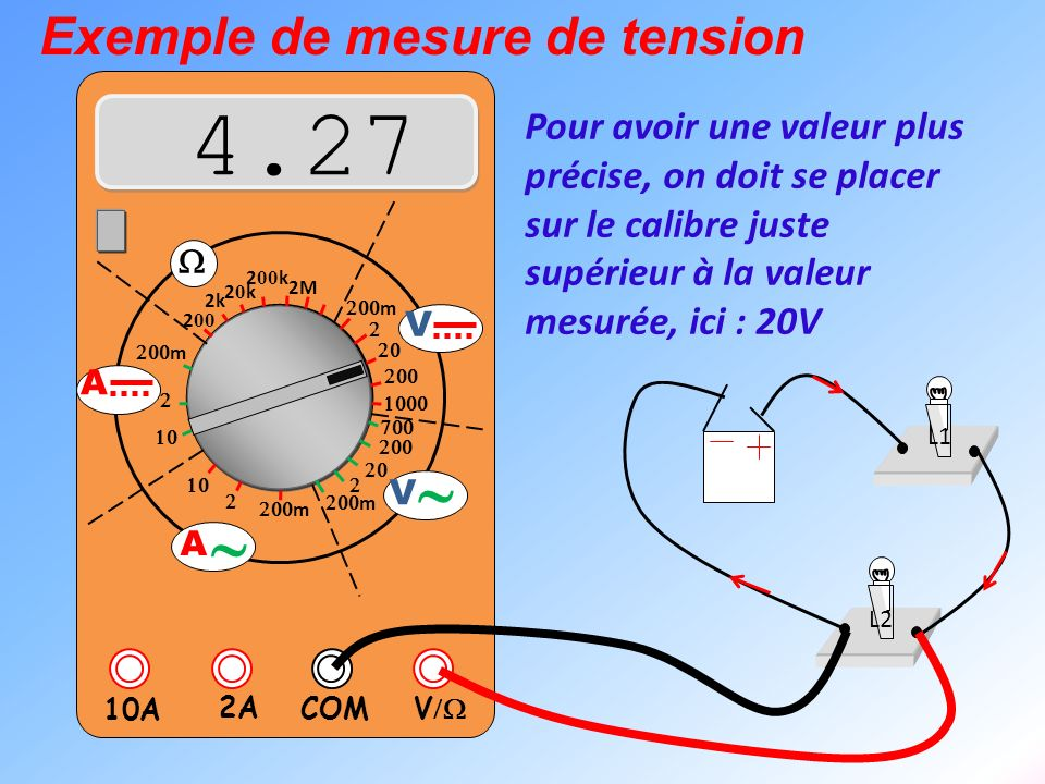 4.27 ~ Exemple de mesure de tension
