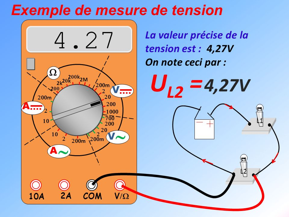 4.27 UL2 = 4,27V ~ Exemple de mesure de tension