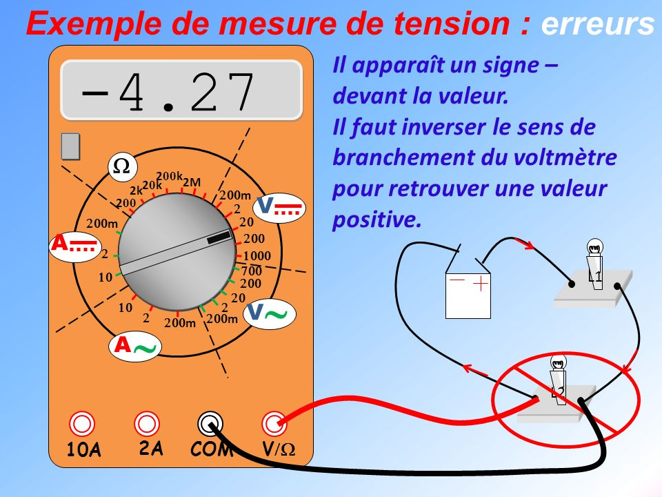 -4.27 ~ Exemple de mesure de tension : erreurs possibles