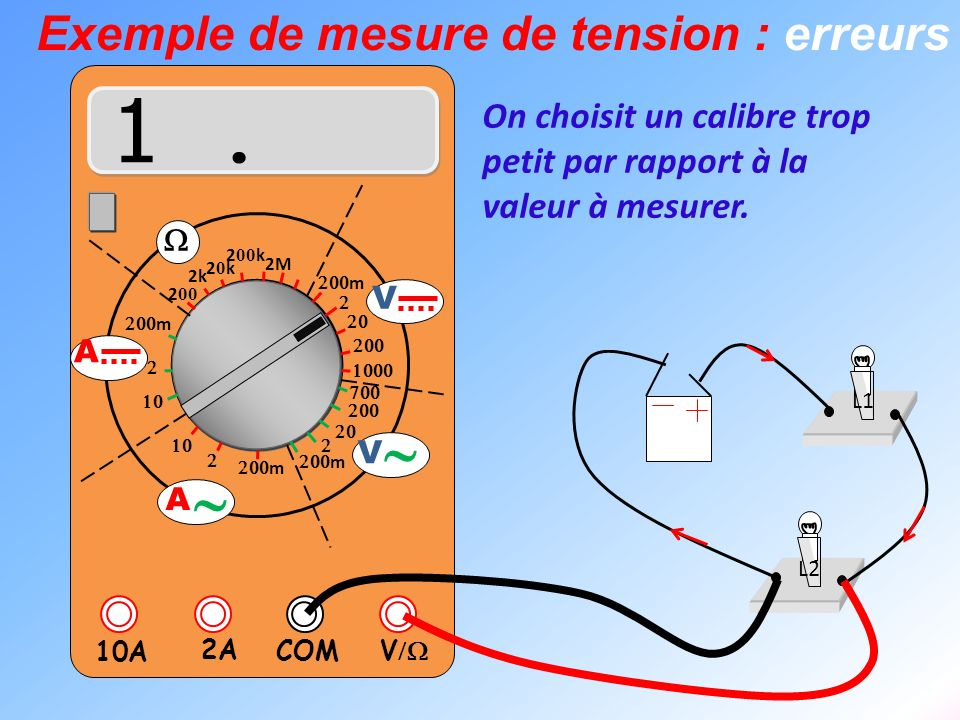 1 . ~ Exemple de mesure de tension : erreurs possibles