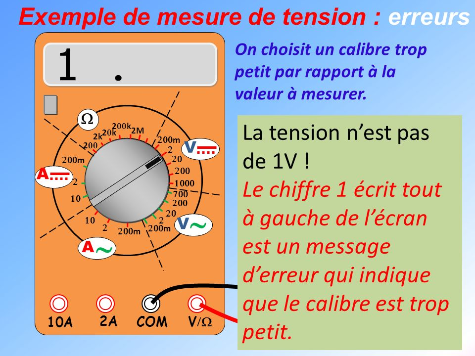 1 . ~ Exemple de mesure de tension : erreurs possibles
